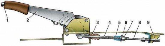 Схема ручного стояночного тормоза автомобиля ВАЗ 2110