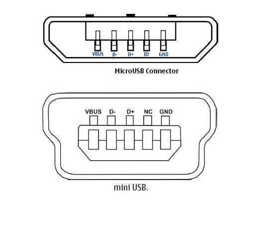 Схема распайки штекера питательного кабеля для китайского видеорегистратора