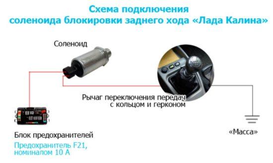 Схема механизма блокировки задней скорости на автомобиле Лада Калина