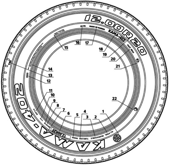 Грузовая шина с маркировками