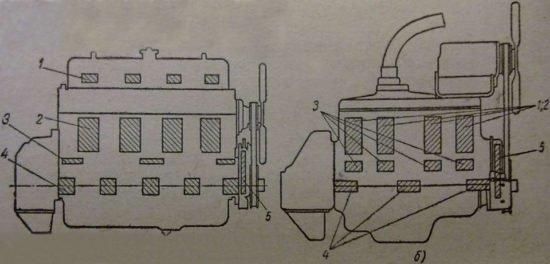 Зоны для прослушивания двигателя, схема