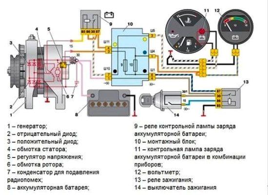 Генератор на ВАЗ 2105