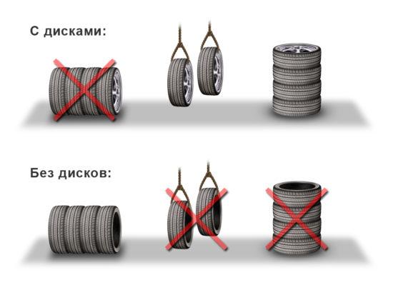 Условия хранения шин