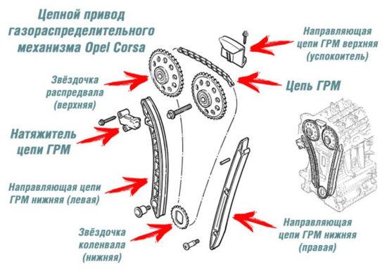 Цепной привод ГРМ двигателя 16V
