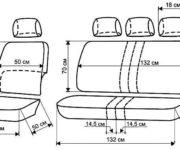 Измерение сидений