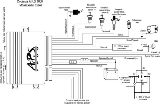 Схема подключения автосигнализации APS