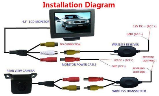 Беспроводное подключение камеры к монитору без сигнального входа