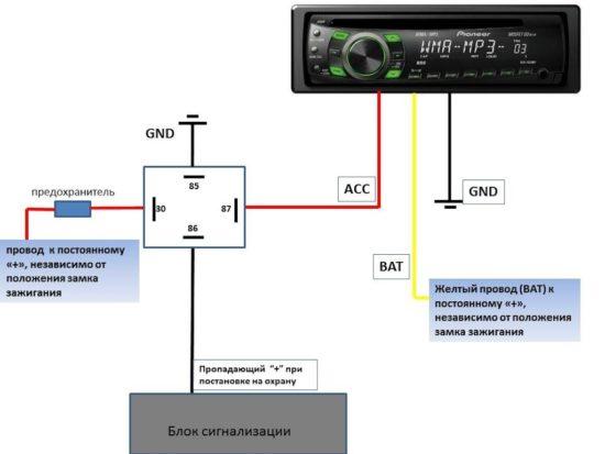 Отключение магнитолы при включении сигнализации