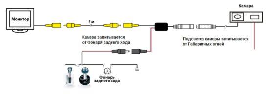 Подключение проводной камеры к монитору без сигнального входа