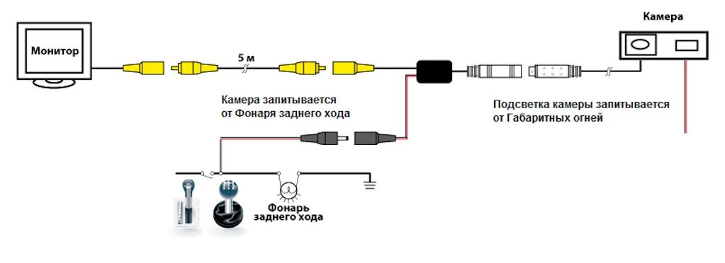 Схема установки камер заднего хода