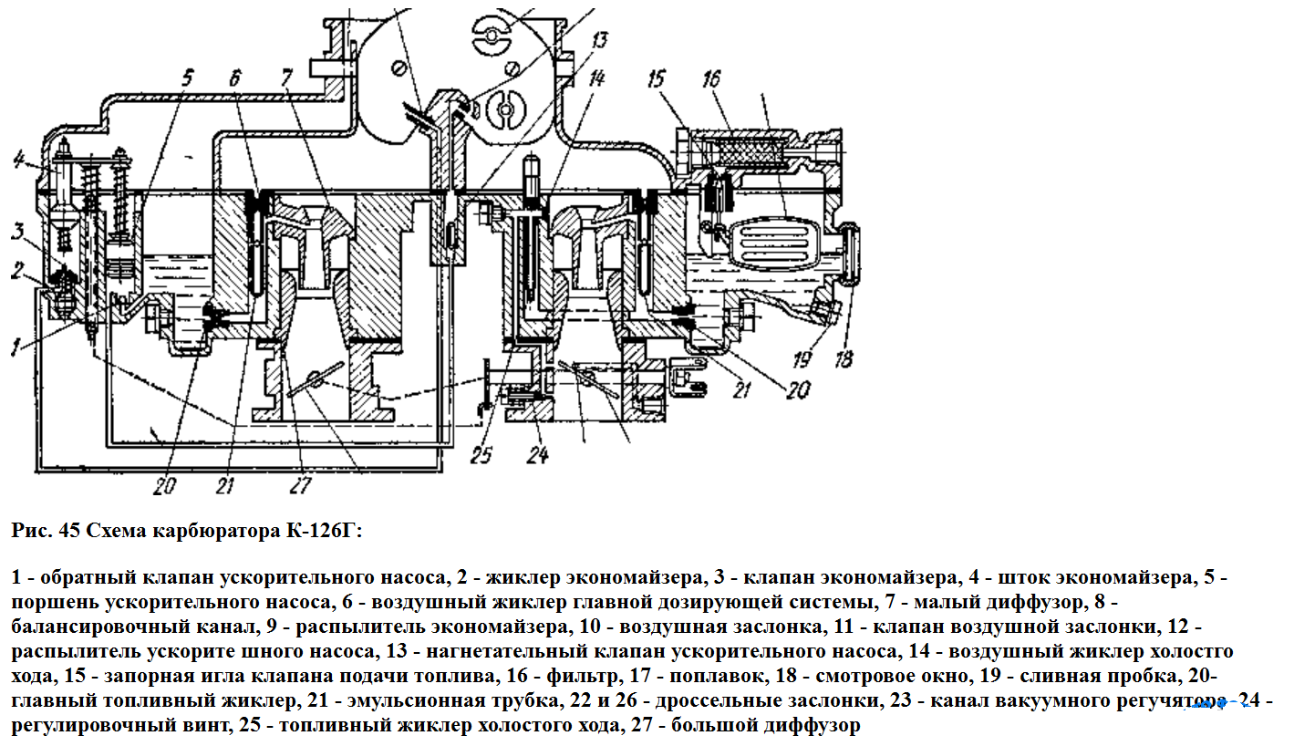 Схема карбюратора 126 гу