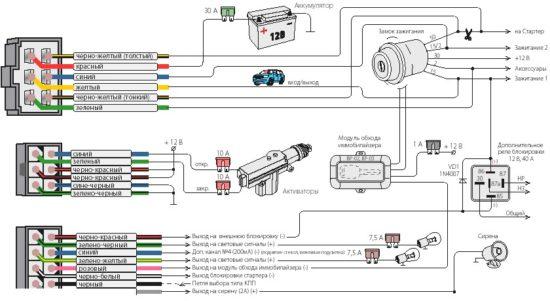 Схема сигнализации Starline с автозапуском