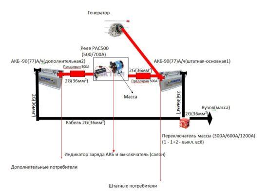 схема подключения бандажного обогревателя