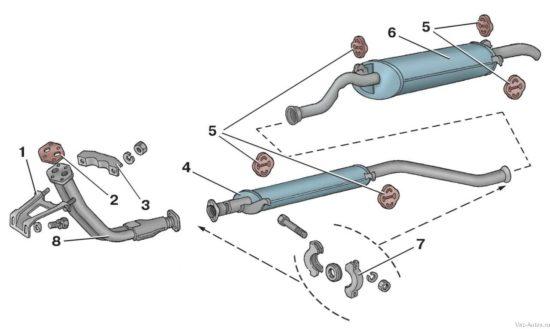Строение глушителя