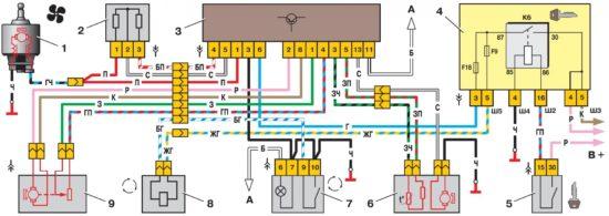 Схема отопления ВАЗ 2113–2115