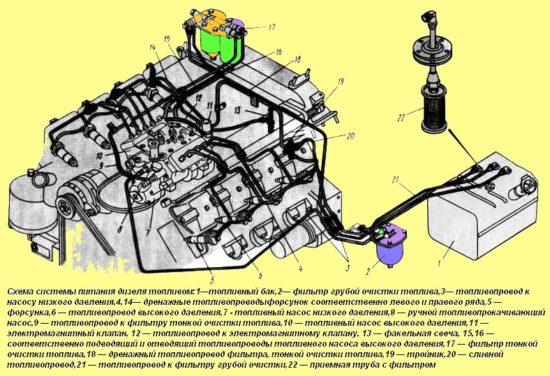 Схема системы питания двигателя КамАЗ