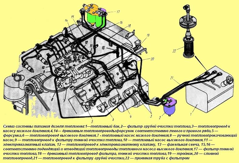 Схема подключения топливных трубок камаз евро 27