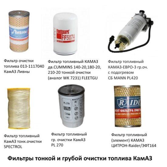 Топливные фильтры КамАЗ для различных моделей