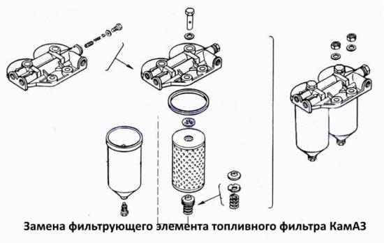 Устройство топливного фильтра тонкой очистки