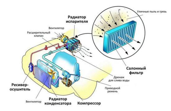 Схема отопительной системы «Шевроле Лачетти»